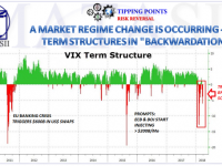 03-28-18-MATA-RISK-TP-RISK REVERSAL-VIX Term Structures-1