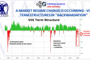 03-28-18-MATA-RISK-TP-RISK REVERSAL-VIX Term Structures-1