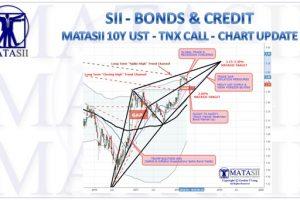 03-29-18-SII-BONDS & CREDIT-TNX Update-1