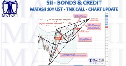 03-29-18-SII-BONDS & CREDIT-TNX Update-1