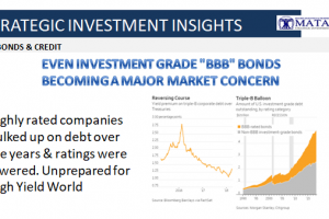 04-01-SII-BONDS& CREDIT-IG - BBB Now a Worry-1