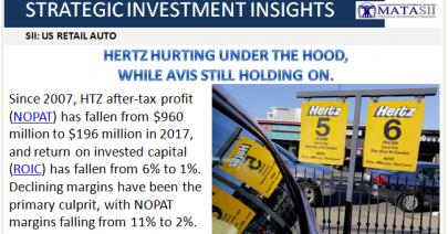 04-07-18-SII-US AUTO RETAIL-HTZ Hurting UNder The Hood-Avis Holding On-1