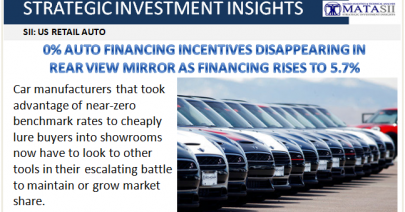 04-07-18-SII-US AUTO RETAIL-Zero Percent Auto Financing Disappearing-1b