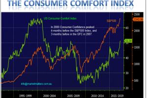 04-11-18-Cover-Consumer Comfort-2