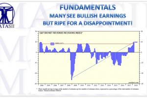 04-12-18-MATA-FUNDAMENTALS-Bullish Earnings Expectations-1