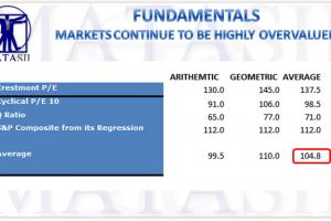 04-12-18-MATA-FUNDAMENTALS-Monthly Valuations-1B