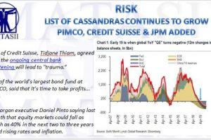 04-12-18-RISK-casandra List Grows