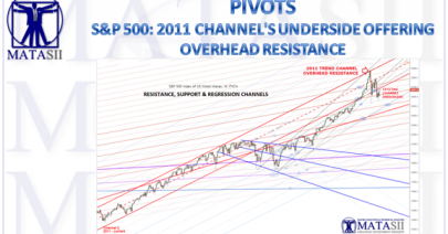 04-13-18-MATA-PIVOTS-Channel Resistance-Support-1