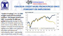04-14-18-MATA-DRIVERS-CREDIT-Credit Cracks in HY Bonds