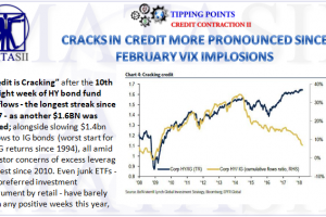 04-14-18-MATA-DRIVERS-CREDIT-Credit Cracks in HY Bonds