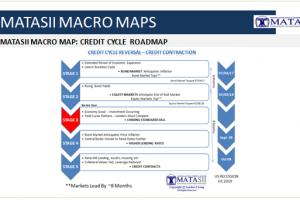 04-15-18-MACRO-US BUSINESS CYCLE-Credit Cycle-1
