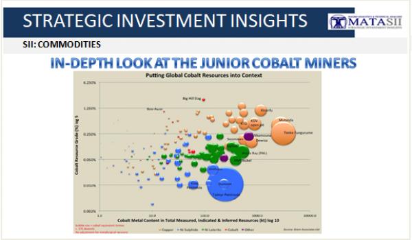 04-17-18-SII COMMODITES - Cobalt Junior Mners-1