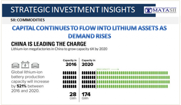 04-17-18-SII COMMODITES - Lithium Investing-1