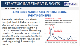 04-18-18-SII-BOND & Credit-Junk Bond Market Still Fighting the Fed-1