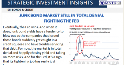 04-18-18-SII-BOND & Credit-Junk Bond Market Still Fighting the Fed-1