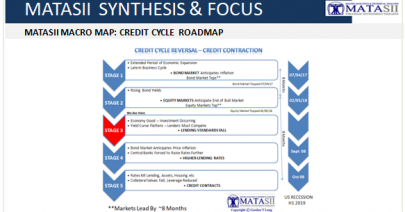 04-19-18-SF-CREDIT-Credit Cycle Roadmap-1