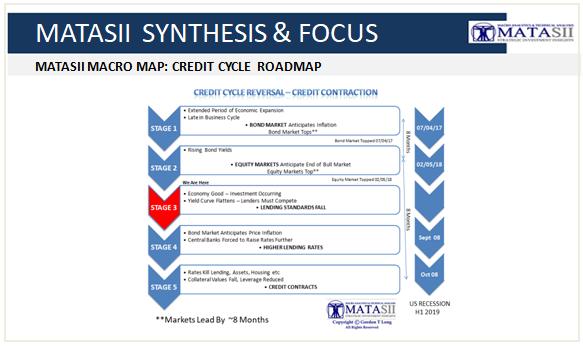04-19-18-SF-CREDIT-Credit Cycle Roadmap-1