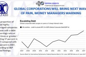 04-25-18-MATA-FUNDAMENTALS-Surging Global Corporate Debt-1c