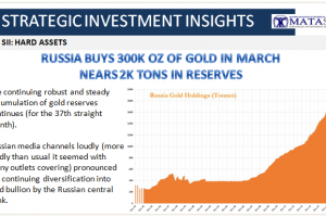 04-25-18-SII-HARD ASSETS-Russian Gold Purchases-1