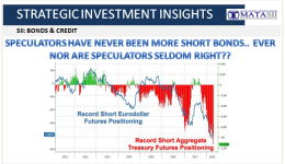 04-29-18-SII-BONDS & CREDIT-Record UST Short Speculation-1