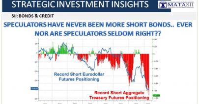 04-29-18-SII-BONDS & CREDIT-Record UST Short Speculation-1