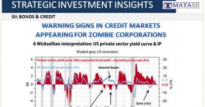 05-01-18-SII-BONDS & CREDIT-Credit Markets Warning-1