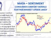 05-08-18-MATA-SENTIMENT-CONSUMER COMFORT-S&F-1b