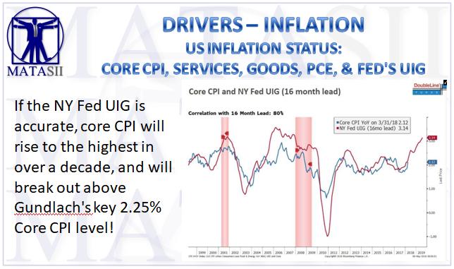 05-09-18-MATA-DRIVERS-INFLATION-1