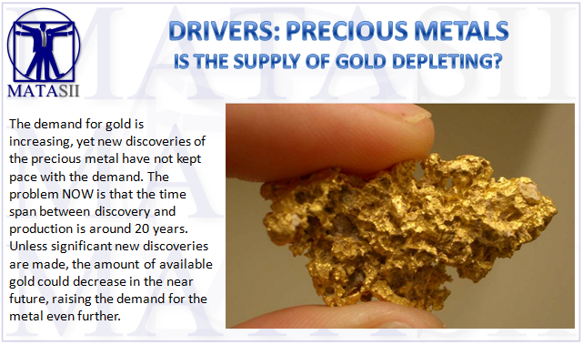 05-10-18-MATA-DRIVERS-PRECIOUS METALS-Insufficent New Discoveries-1