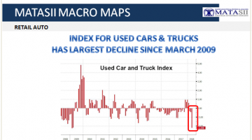 05-10-18-SII-RETAIL AUTO-Used Car Index Plunges-1