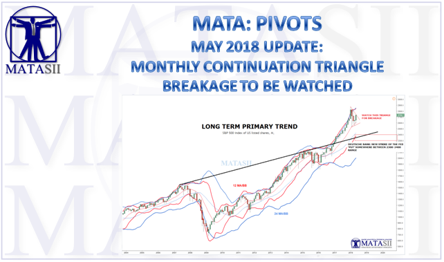 05-11-18-MATA-PIVOTS-Long Term Primary Trend-1