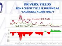05-15-18-MATA-DRIVERS-YIELD-Cash is King-1
