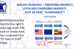05-17-18-MACRO-REGIONAL-EMERGING MARKETS-19T in Debt-1