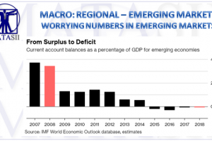 05-17-18-MACRO-REGIONAL-EMERGING MARKETS-Worrying Numbers in EM-1