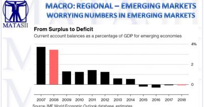 05-17-18-MACRO-REGIONAL-EMERGING MARKETS-Worrying Numbers in EM-1