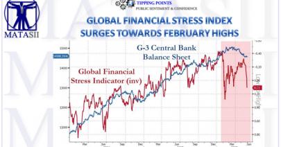 05-31-18-MATA-SENTIMENT-Global Financial mStress Index-1