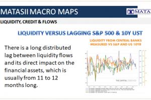 05-31-18-MATA-STUDIES-FLOWS-SP500 & UST v Liquidity-1