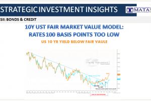 05-31-18-SII-BONDS 7 CREDIT-10Y UST Fair Value Model-1