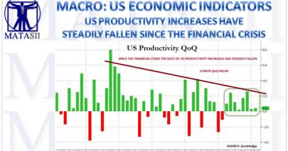 06-06-18-MACRO-US-INDICATORS-Producitivity Growth-1
