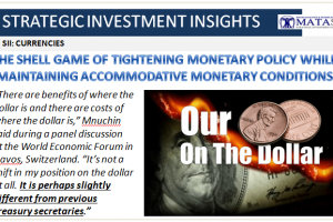 06-06-18-SII-CURRENCIES-US$--US Monetary Shell Game-1