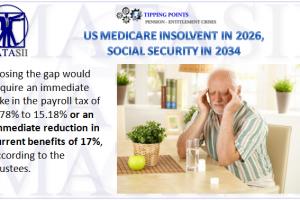 06-06-18-TP-ENTITLEMENTS-Medicare & Social Security Insolvency-1