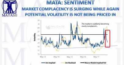 06-06-18-TP-SENTIMENT-Market Complacency Surges- Again-1