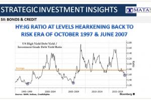 06-07-18-SII-BONDS & CREDIT-HY-IG Ratio at Historic Levels-1