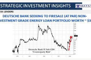 06-07-18-SII-LENDERS-Deutsche Bank Firesaling HY Energy Loan Portfolio-1
