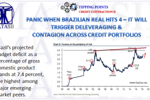 06-07-18-TP-CREDIT CONTRACTION II-Brazilian Real a Trigger at 4-1b