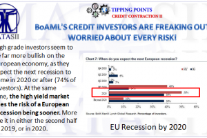 06-11-18-TP-CREDIT CONTRACTION-EU Recession by 2020-1