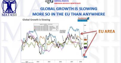06-15-18-MACRO-MACRO-INDICATORS-Global Slowdown-1