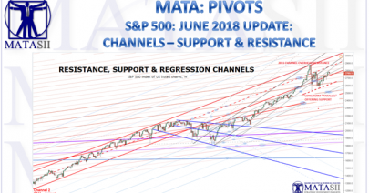 06-15-18-MATA-PIVOTS-Channels-Resistance & Support-1