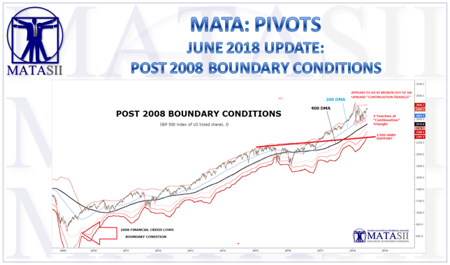 06-15-18-MATA-PIVOTS-MAY--BOUNDARIES-1