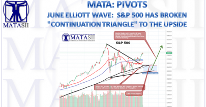 06-15-18-MATA-PIVOTS-S&P-Elliott Wave Count-1